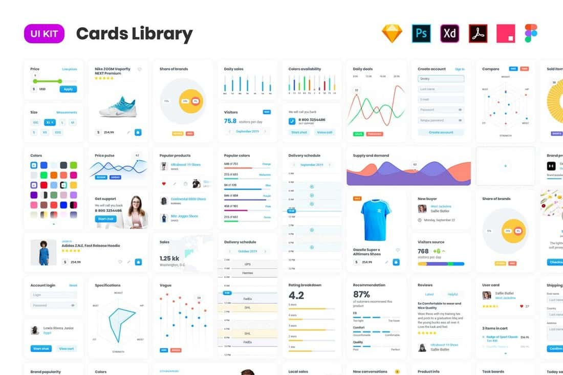 Cards – User Interface kit 75 UI Layouts