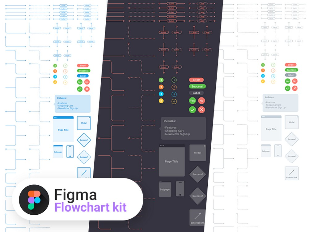 Free Flowchart Kit for Figma
