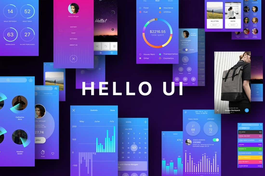 Hello UI Kit - 700+ UI Elements