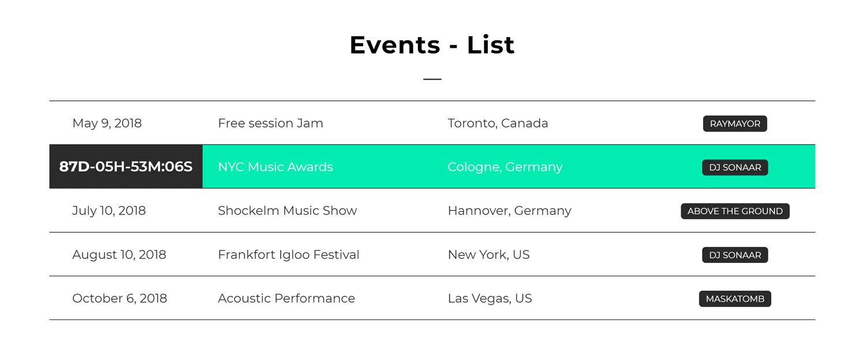 Daftar Acara
