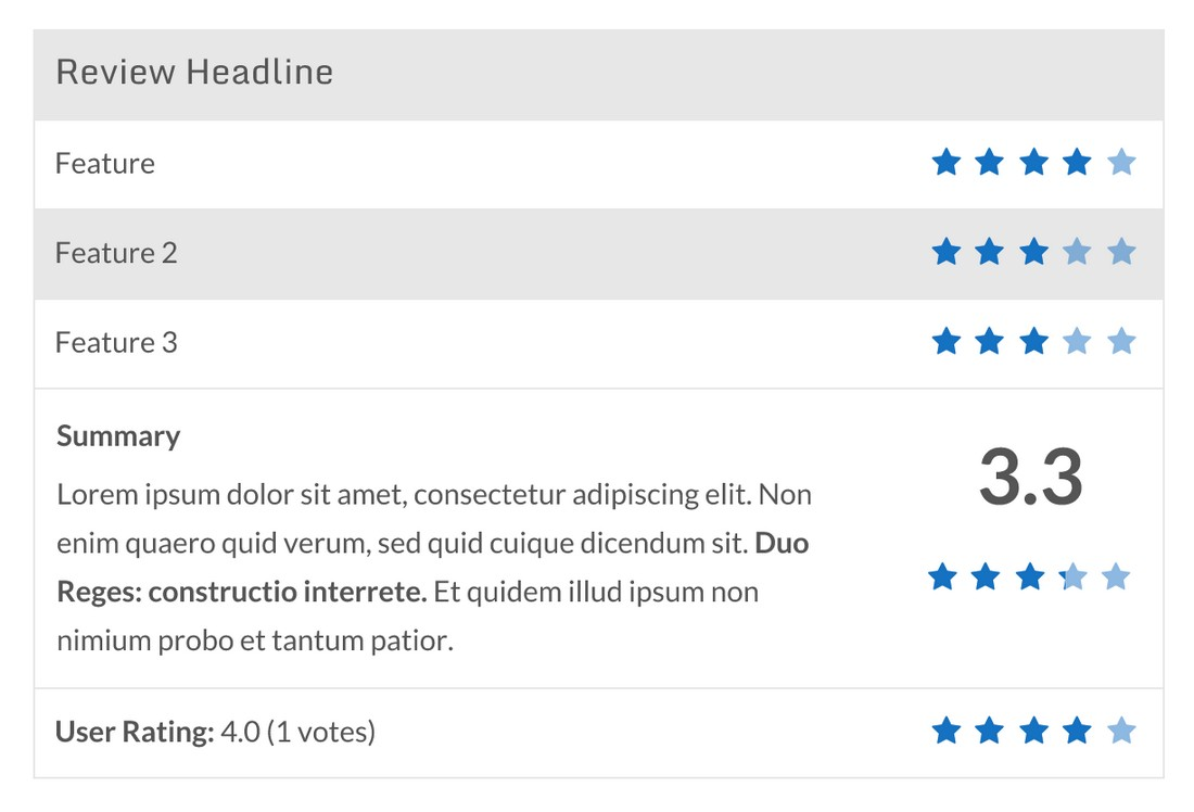 WordPress Review Plugin 2